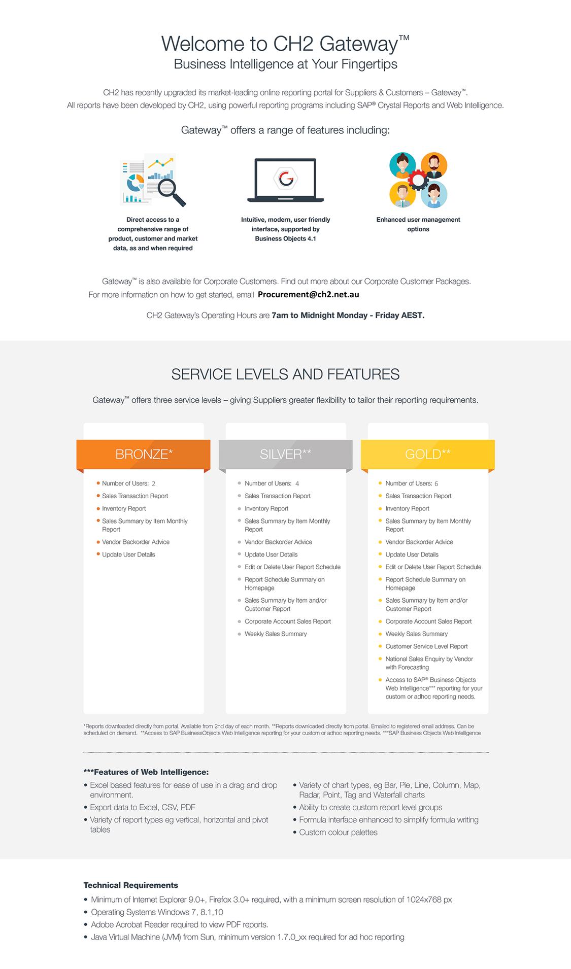 CH2 Supplier Portal